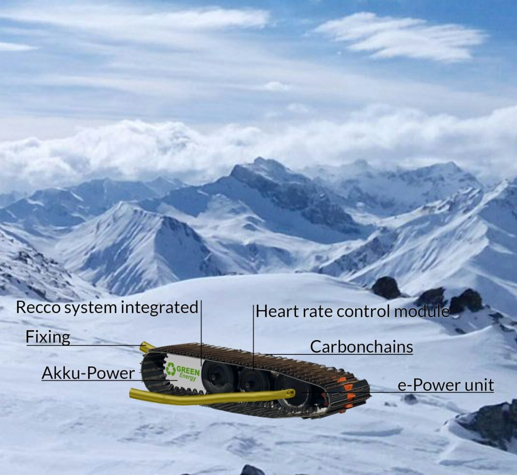 Die Antriebseinheit des E-Tourenski im Detail. Das wird den Skitourensport revolutionieren!